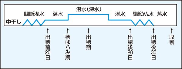 201707-1