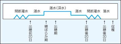 201407-1