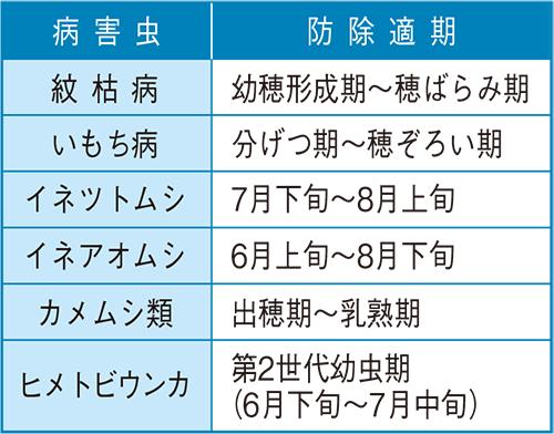 201507-4