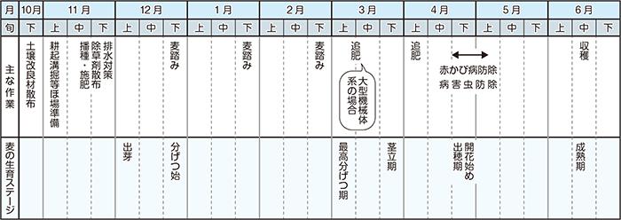 201710-1