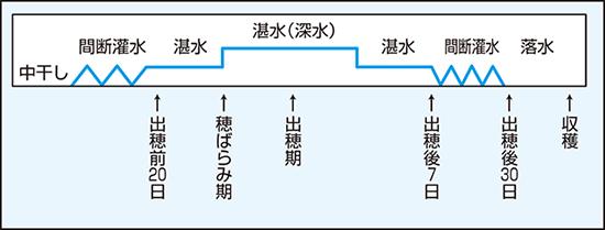 201807-1