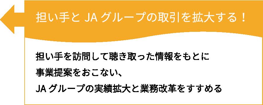 担い手とJAグループの取引を拡大する。